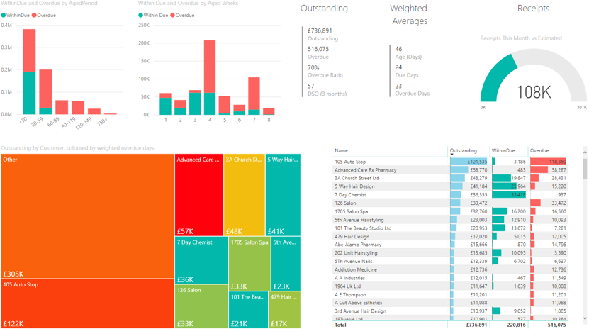 Connect Power BI to Sage 50 4
